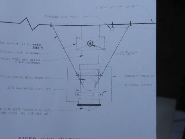 diver_Diagram_valve